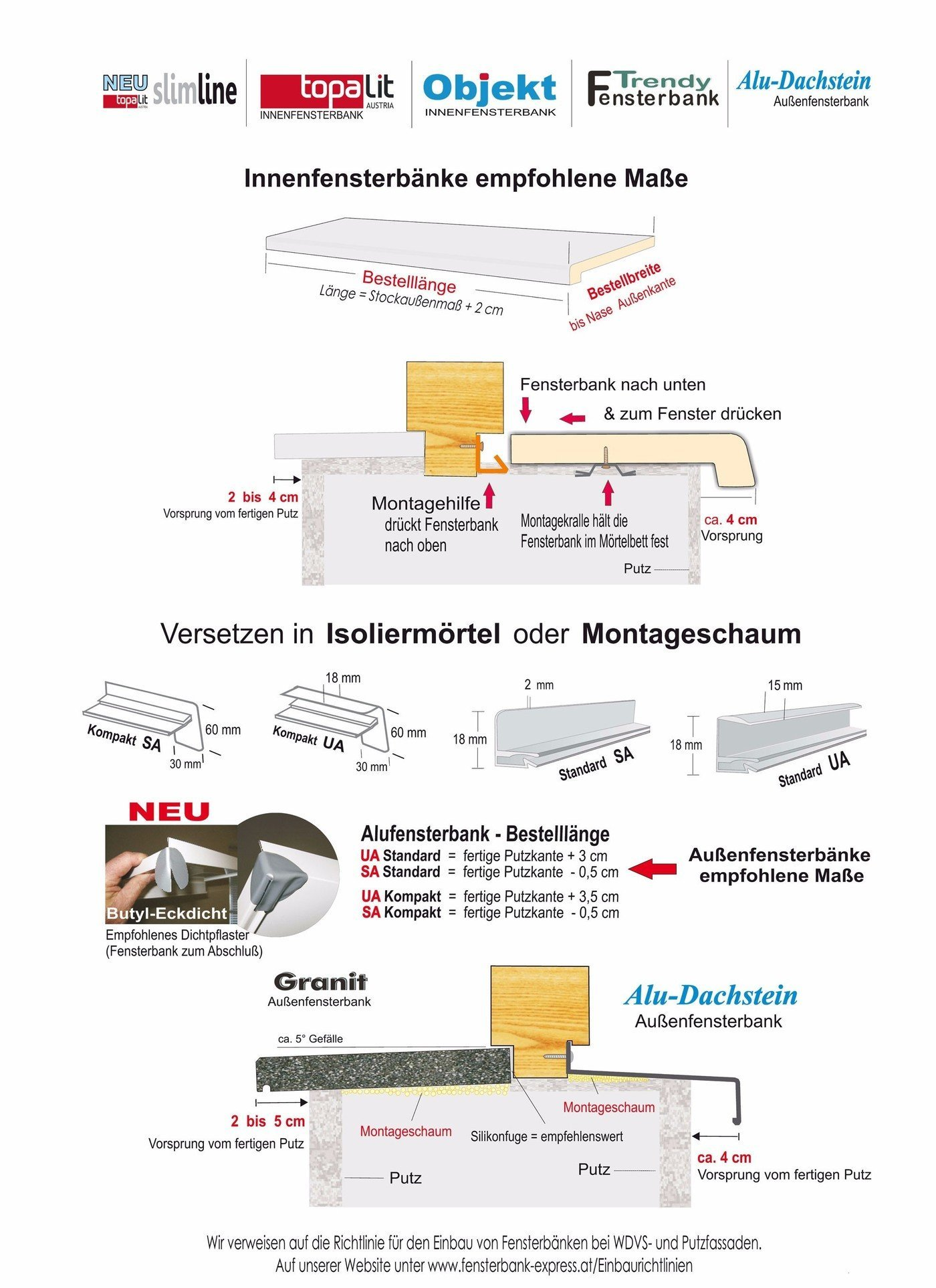 Fensterbänke messen - Fensterbank bzw. Fensterbänke Topalit Österreich